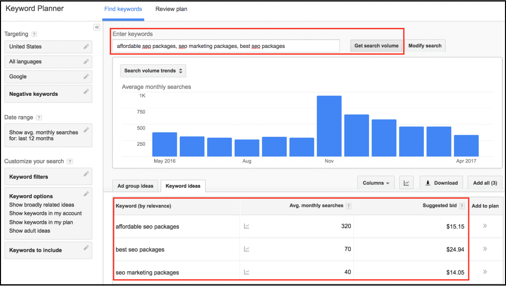 Best 12 Benefits of Keyword Optimization for Boosting Search Traffic 1