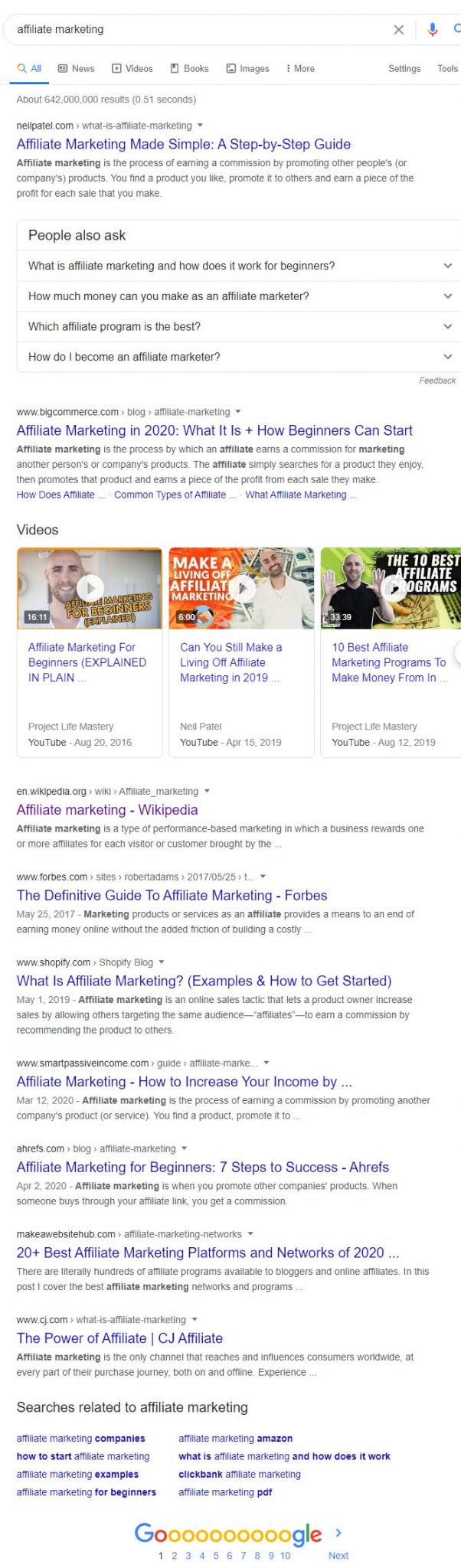 affiliate marketing results